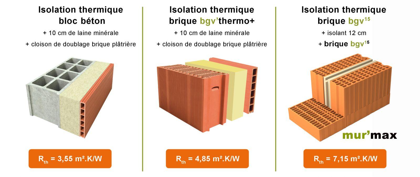 Isolant thermique mur et brique terre cuite bio 39 bric for Construire mur en brique