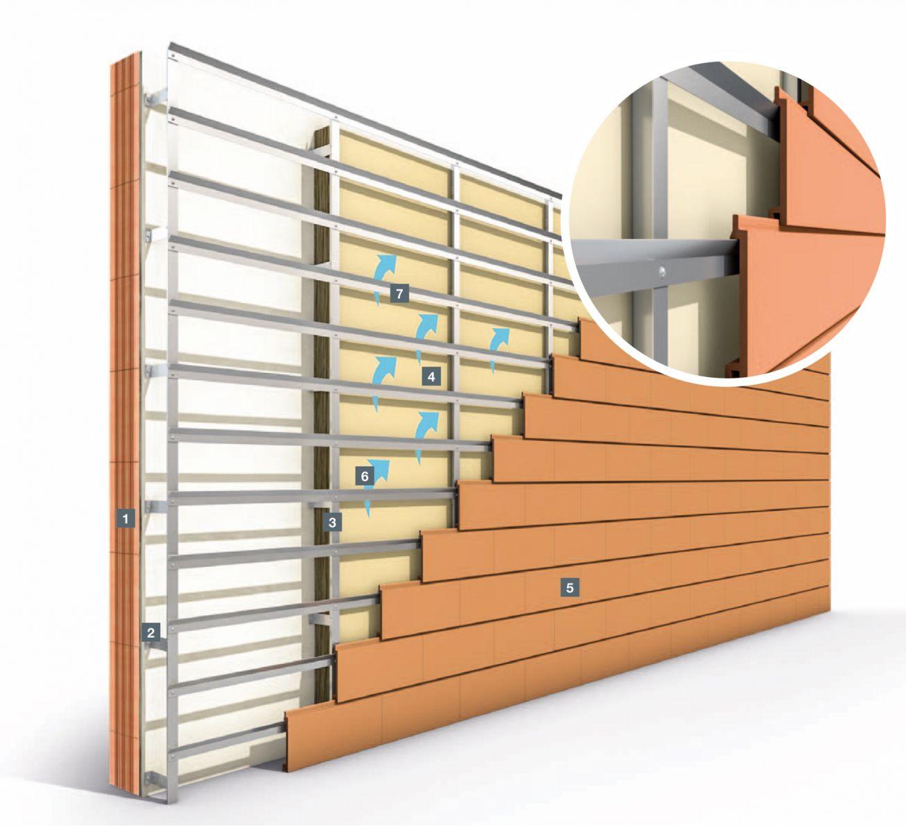 Facade et bardage terre cuite pour une isolation - Realiser un bardage exterieur avec isolation ...